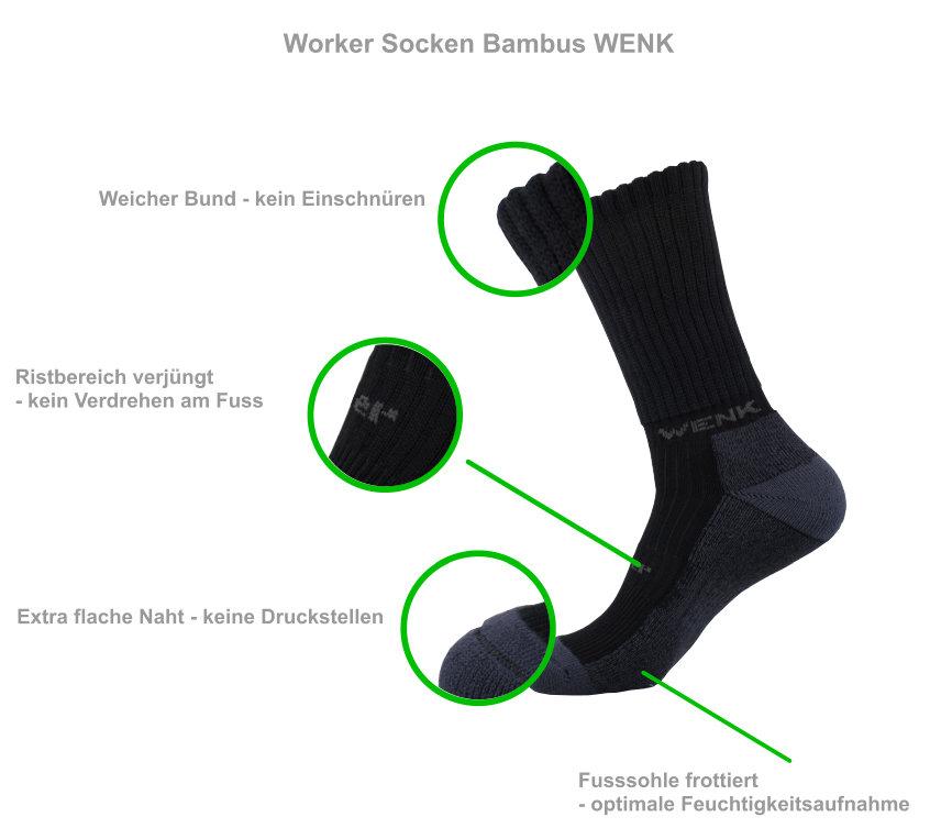 Worker-Socken-Bambus-Wenk-Produktvorteile5768e68343de4